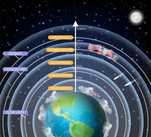 Warstwy planety - jak powstała Ziemia