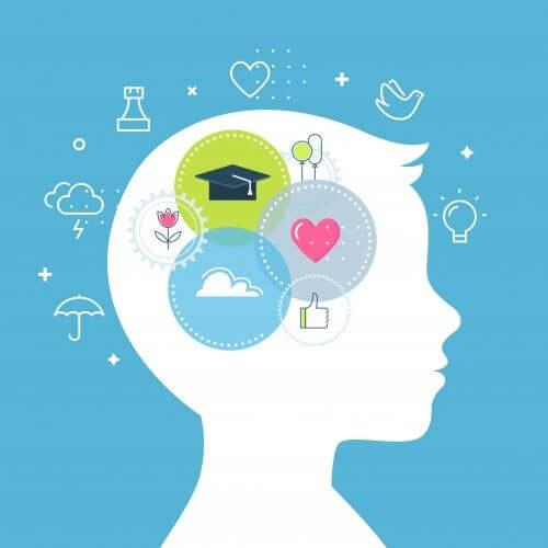 Umiejętności społeczno-emocjonalne u dzieci